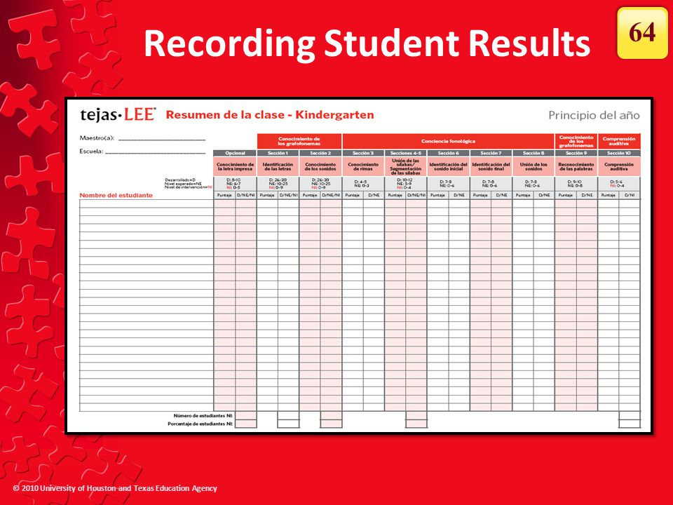 © 2010 University of Houston and Texas Education Agency Recording Student Results 64