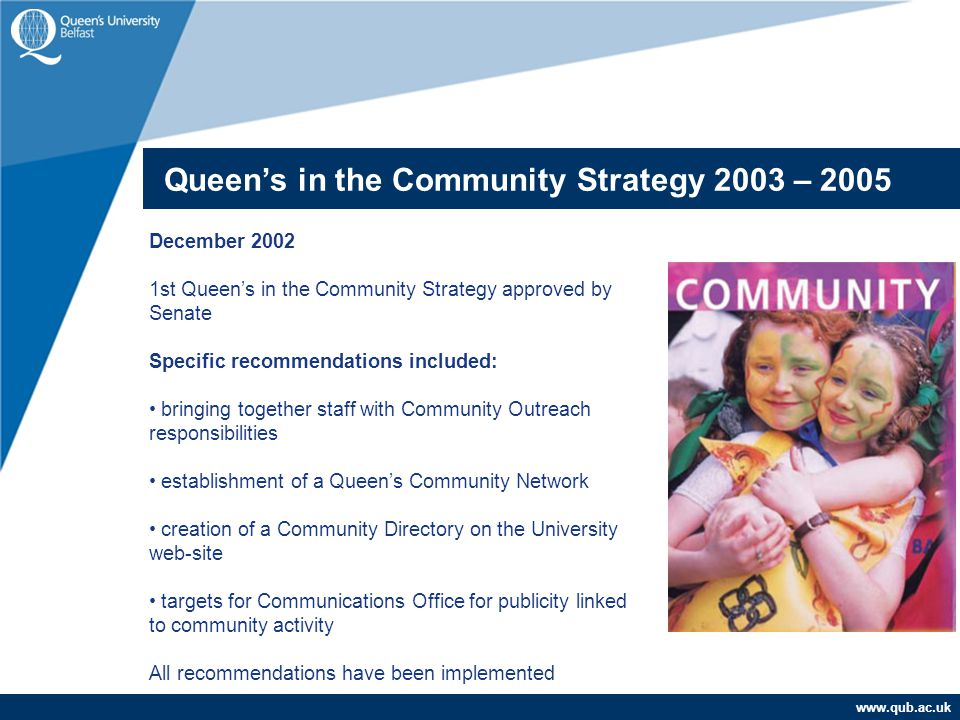 www.qub.ac.uk Queen's in the Community Strategy 2003 – 2005 December 2002 1st Queen's in the Community Strategy approved by Senate Specific recommendations included: bringing together staff with Community Outreach responsibilities establishment of a Queen's Community Network creation of a Community Directory on the University web-site targets for Communications Office for publicity linked to community activity All recommendations have been implemented