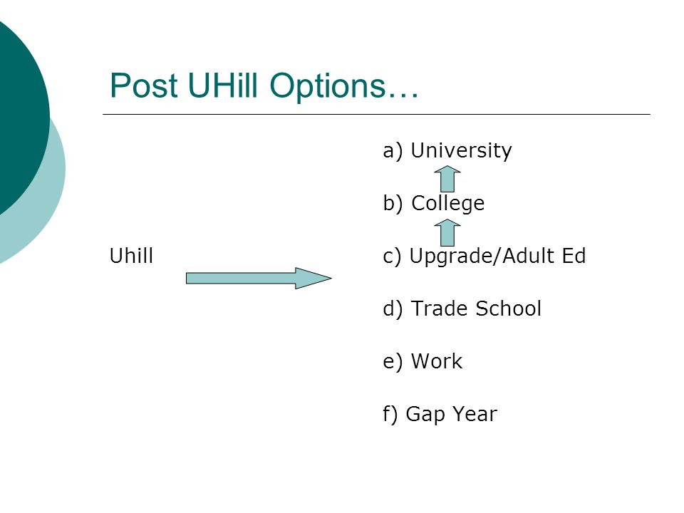 Post UHill Options… a) University b) College Uhillc) Upgrade/Adult Ed d) Trade School e) Work f) Gap Year