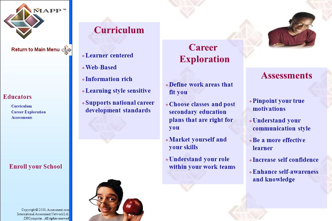 Copyright® 2000, Assessment.com International Assessment Network Ltd. ZHComputer. All rights reserved Curriculum  Learner centered  Web-Based  Info