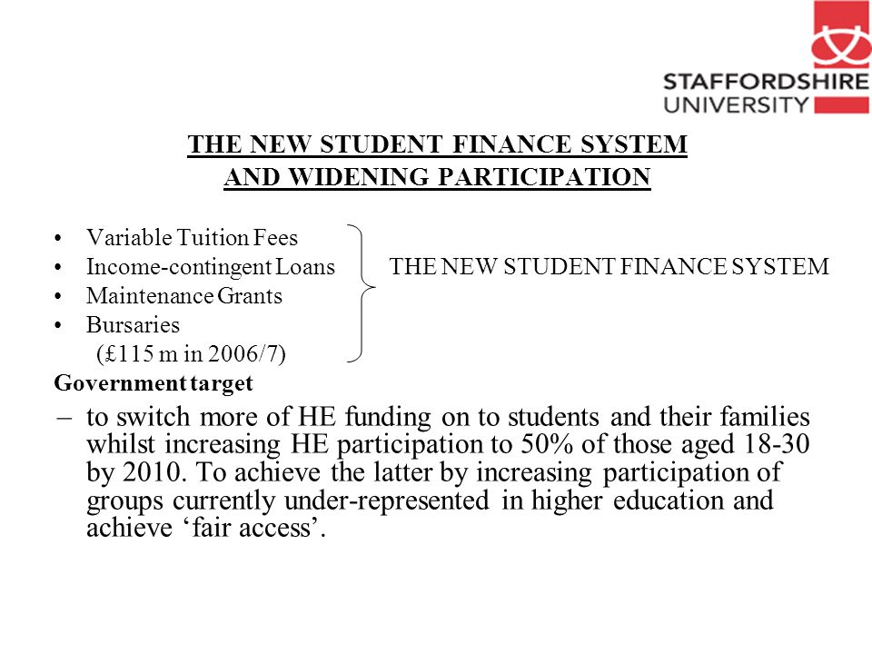 THE NEW STUDENT FINANCE SYSTEM AND WIDENING PARTICIPATION Variable Tuition Fees Income-contingent Loans THE NEW STUDENT FINANCE SYSTEM Maintenance Grants Bursaries (£115 m in 2006/7) Government target – to switch more of HE funding on to students and their families whilst increasing HE participation to 50% of those aged 18-30 by 2010.
