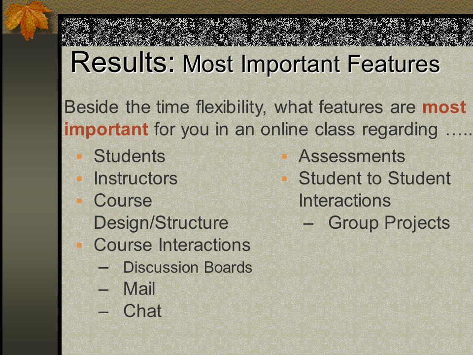 Results: Most Important Features  Students  Instructors  Course Design/Structure  Course Interactions – Discussion Boards – Mail – Chat  Assessments  Student to Student Interactions – Group Projects Beside the time flexibility, what features are most important for you in an online class regarding …..