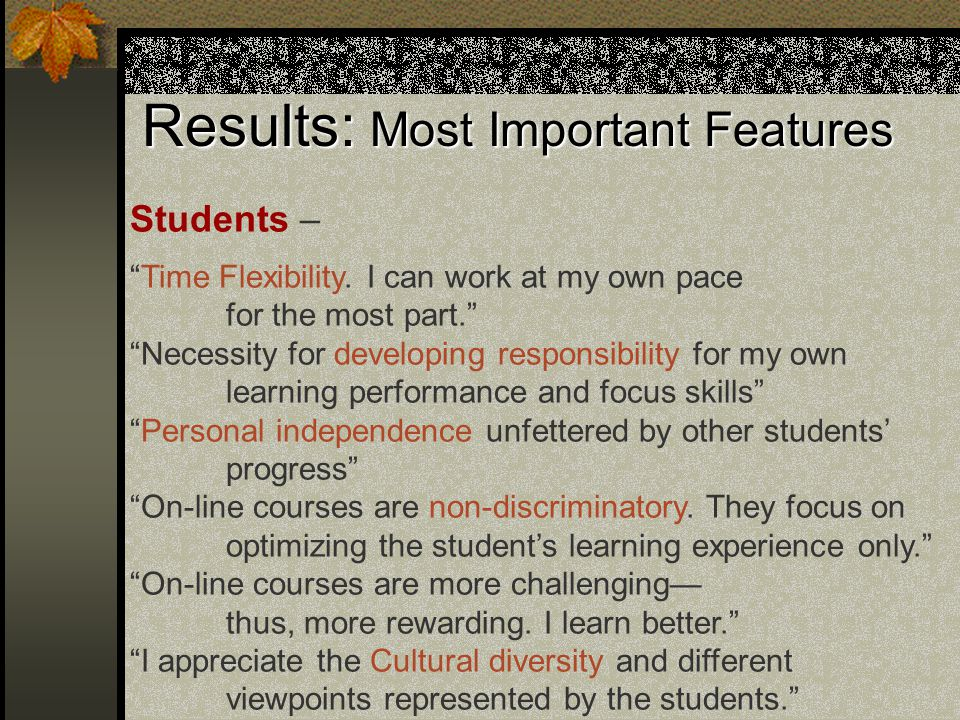 Results: Most Important Features Students – Time Flexibility.