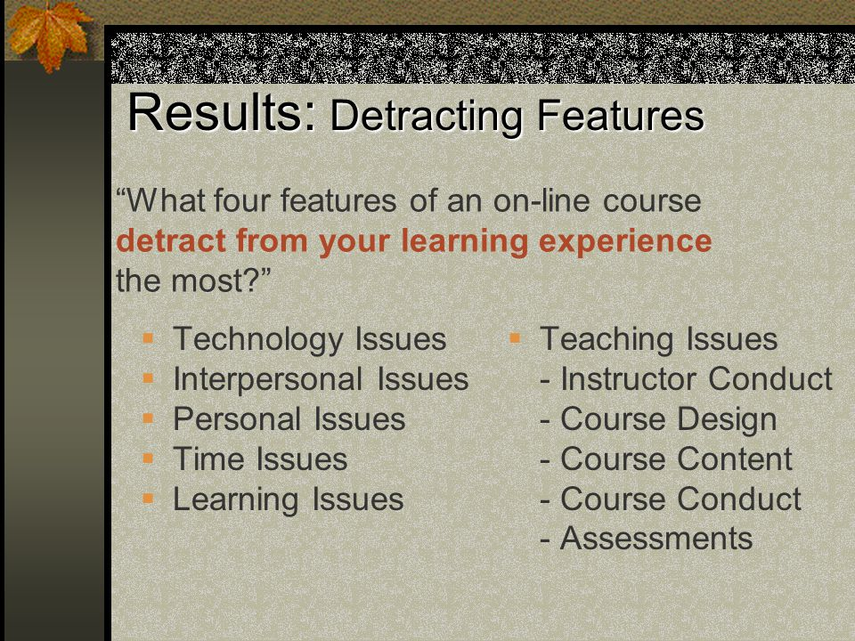 Results: Detracting Features  Technology Issues  Interpersonal Issues  Personal Issues  Time Issues  Learning Issues  Teaching Issues - Instructor Conduct - Course Design - Course Content - Course Conduct - Assessments What four features of an on-line course detract from your learning experience the most