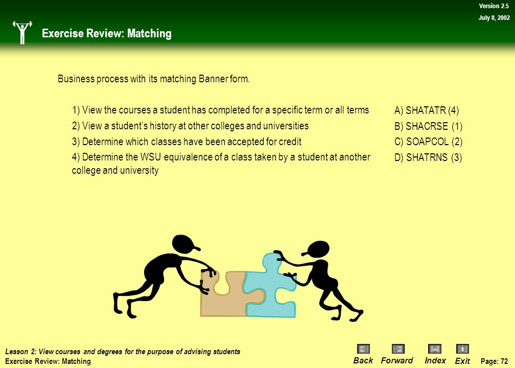 Page: 71 BackForwardIndex Exit Version 2.5 July 8, 2002 Exercise: Matching  Business process with its matching Banner form.