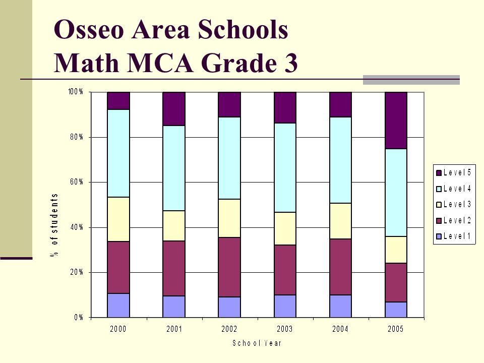 Osseo Area Schools Math MCA Grade 3