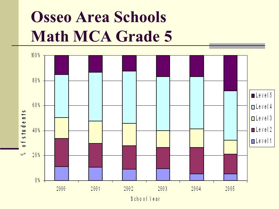 Osseo Area Schools Math MCA Grade 5