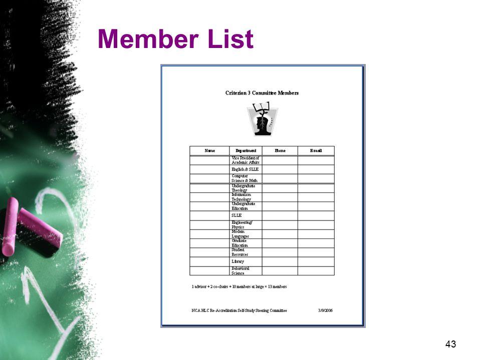 43 Member List