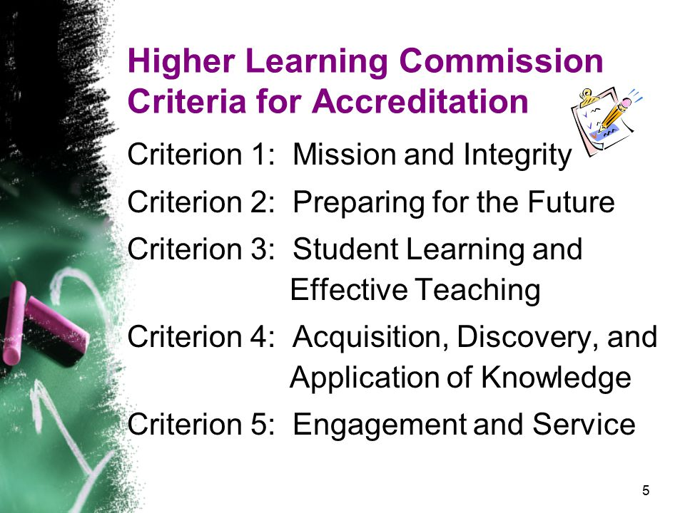 5 Higher Learning Commission Criteria for Accreditation Criterion 1: Mission and Integrity Criterion 2: Preparing for the Future Criterion 3: Student Learning and Effective Teaching Criterion 4: Acquisition, Discovery, and Application of Knowledge Criterion 5: Engagement and Service
