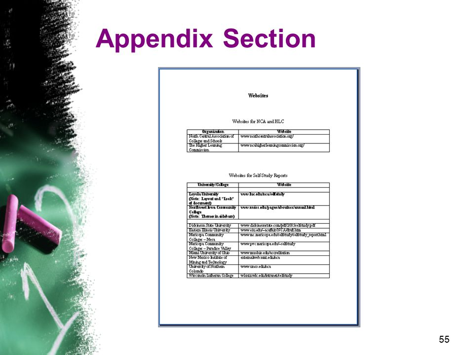 55 Appendix Section
