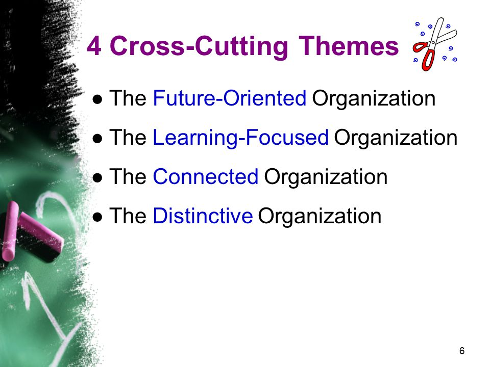 6 4 Cross-Cutting Themes ●The Future-Oriented Organization ●The Learning-Focused Organization ●The Connected Organization ●The Distinctive Organization
