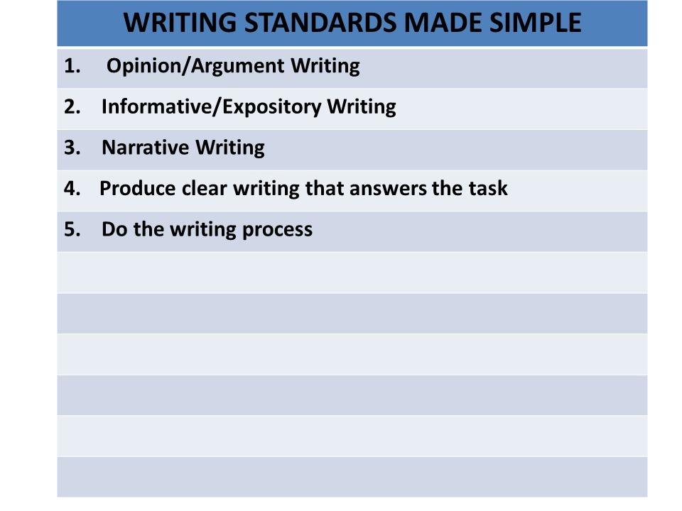 WRITING STANDARDS MADE SIMPLE 1. Opinion/Argument Writing 2.