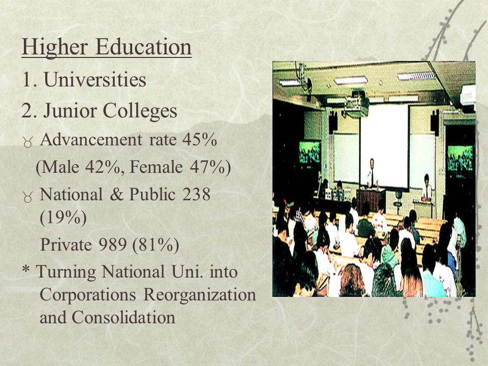 Further education Specialized Training Colleges _ Advancement rate 21% _ Students ratio Male 47%, Female 53% _ National & Public 322 (6%) Private 5,072 (94%)