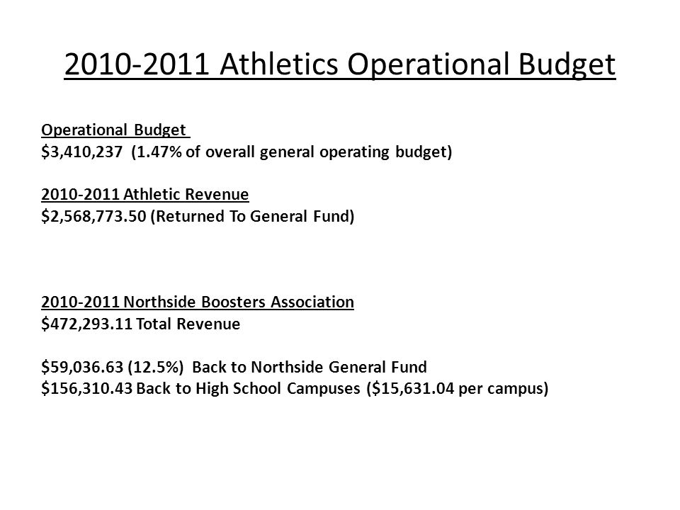 2010-2011 Athletics Operational Budget Operational Budget $3,410,237 (1.47% of overall general operating budget) 2010-2011 Athletic Revenue $2,568,773