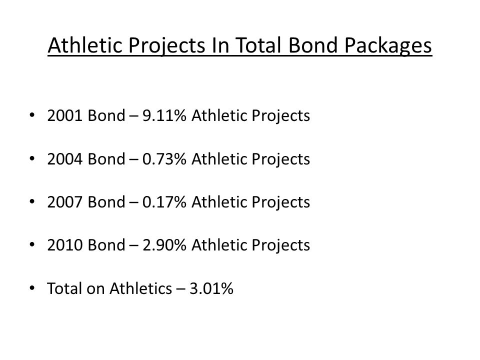 Athletic Projects In Total Bond Packages 2001 Bond – 9.11% Athletic Projects 2004 Bond – 0.73% Athletic Projects 2007 Bond – 0.17% Athletic Projects 2