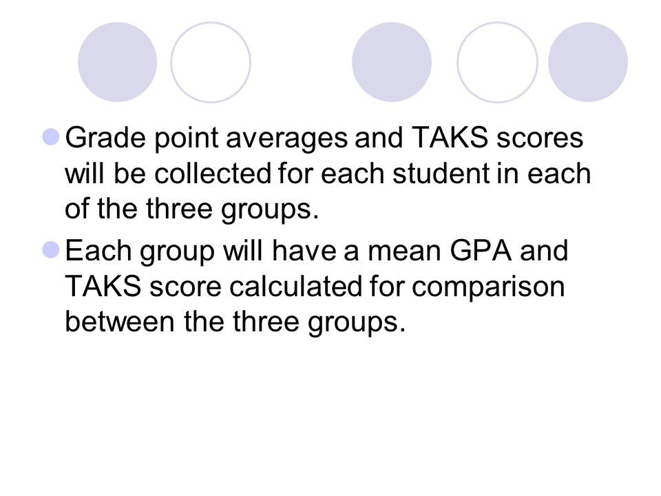 Grade point averages and TAKS scores will be collected for each student in each of the three groups.