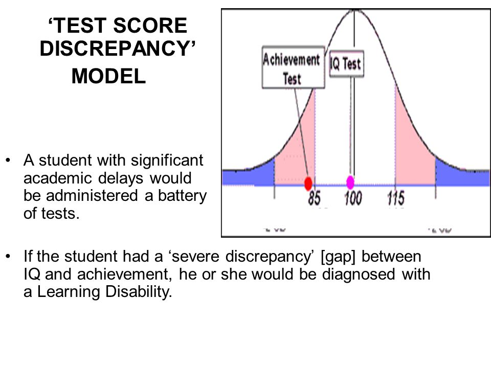 'TEST SCORE DISCREPANCY' MODEL A student with significant academic delays would be administered a battery of tests.