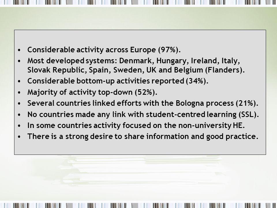 Considerable activity across Europe (97%). Most developed systems: Denmark, Hungary, Ireland, Italy, Slovak Republic, Spain, Sweden, UK and Belgium (F