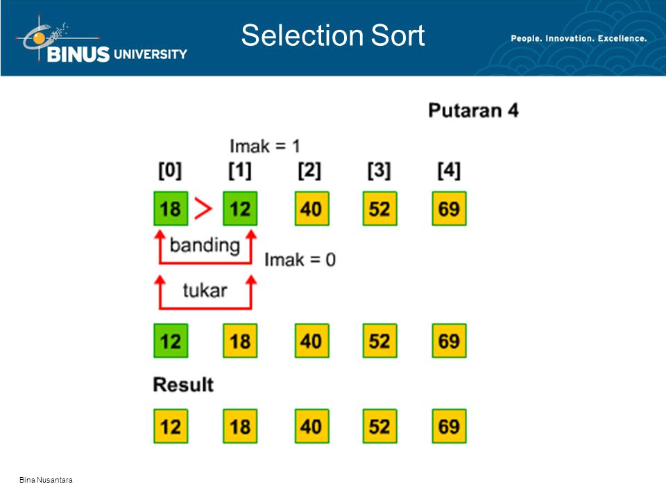 Bina Nusantara Selection Sort