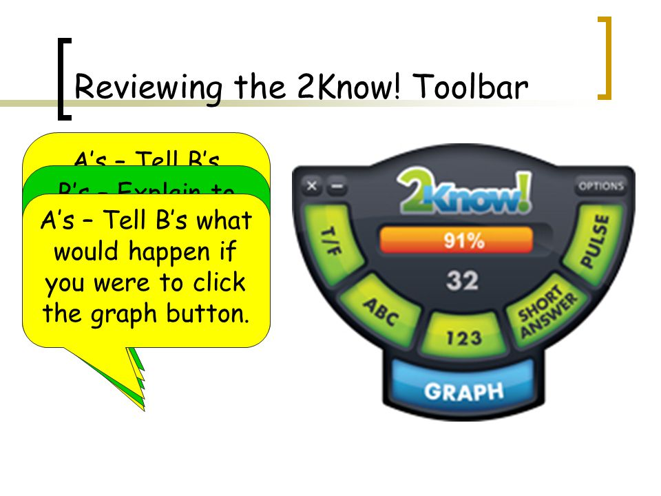 Reviewing the 2Know.Toolbar B's – Tell A's what the T/F option does.