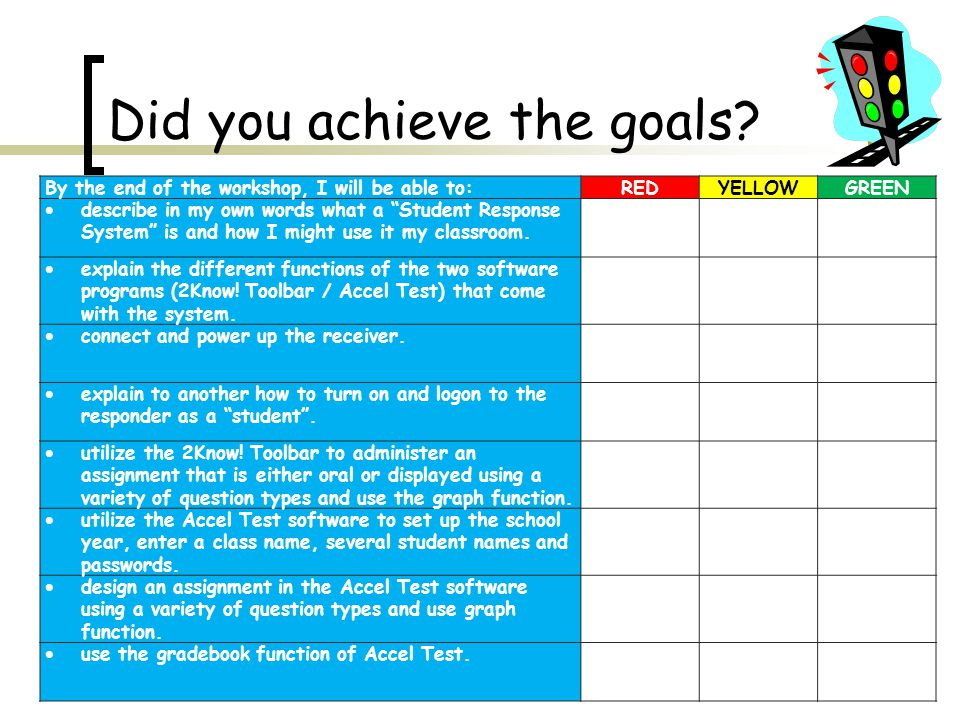 Did you achieve the goals.