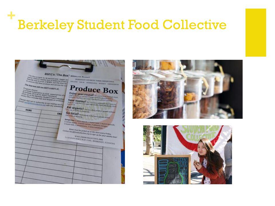+ Berkeley Student Food Collective