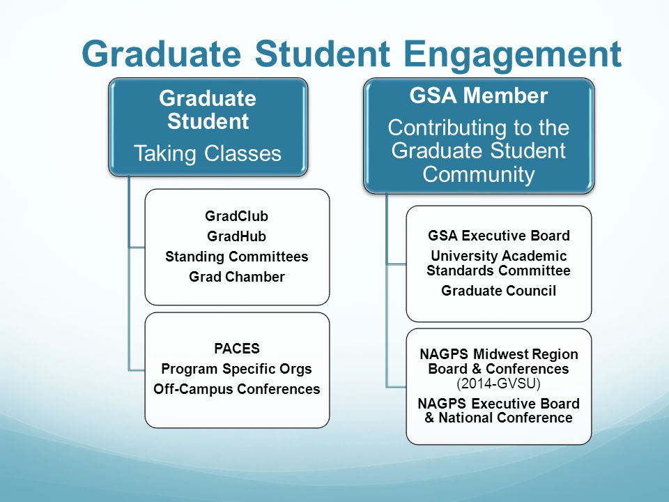 Graduate Student Engagement Graduate Student Taking Classes GradClub GradHub Standing Committees Grad Chamber PACES Program Specific Orgs Off-Campus Conferences GSA Member Contributing to the Graduate Student Community GSA Executive Board University Academic Standards Committee Graduate Council NAGPS Midwest Region Board & Conferences (2014-GVSU) NAGPS Executive Board & National Conference