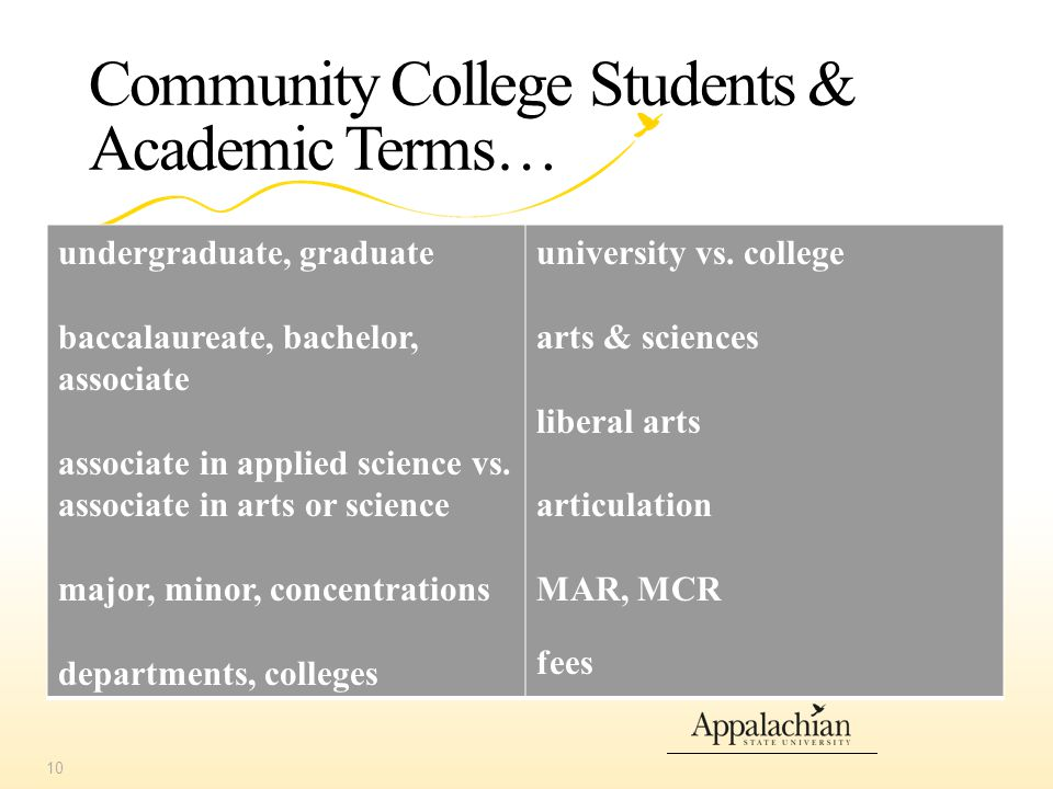 Community College Students & Academic Terms… undergraduate, graduate baccalaureate, bachelor, associate associate in applied science vs.