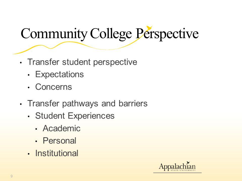 Community College Students & Academic Terms… undergraduate, graduate baccalaureate, bachelor, associate associate in applied science vs.
