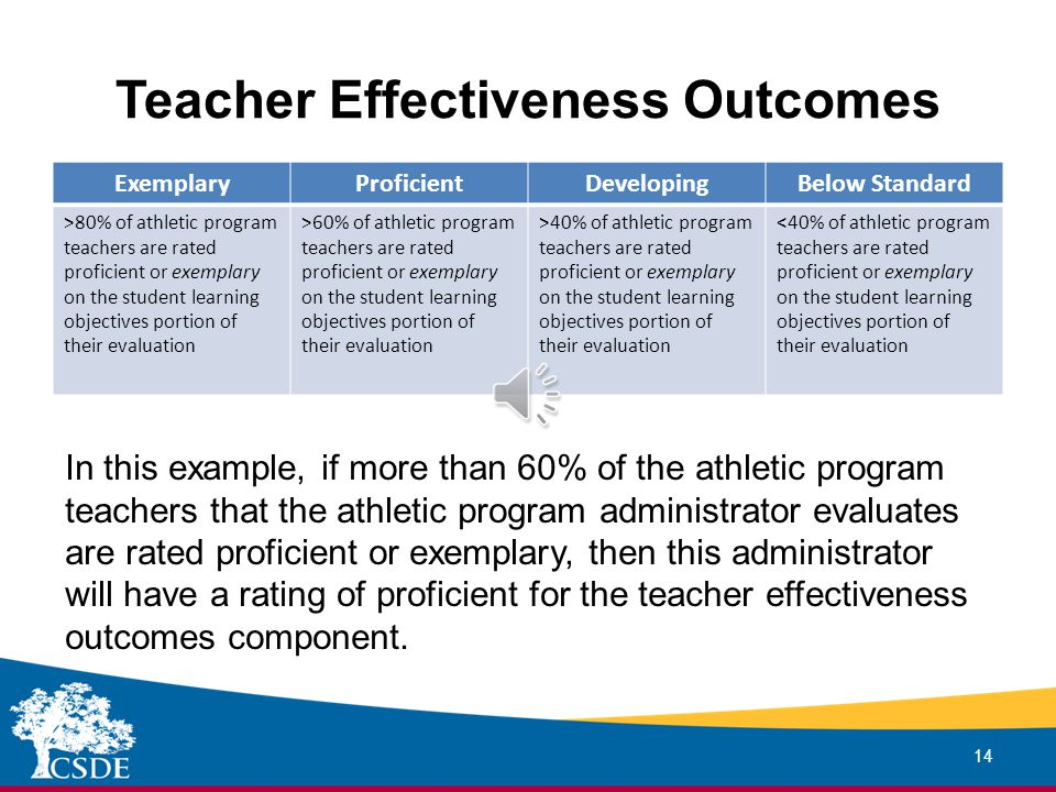 Teacher Effectiveness Outcomes 13 GUIDELINES Teacher Effectiveness Outcomes comprises 5% of the summative rating Rating may include the attainment of student learning goals/objectives of physical education and/or health teachers if appropriate Proposed Adaptations Rating is based on the attainment of student learning goal/objectives of the athletic program coaches