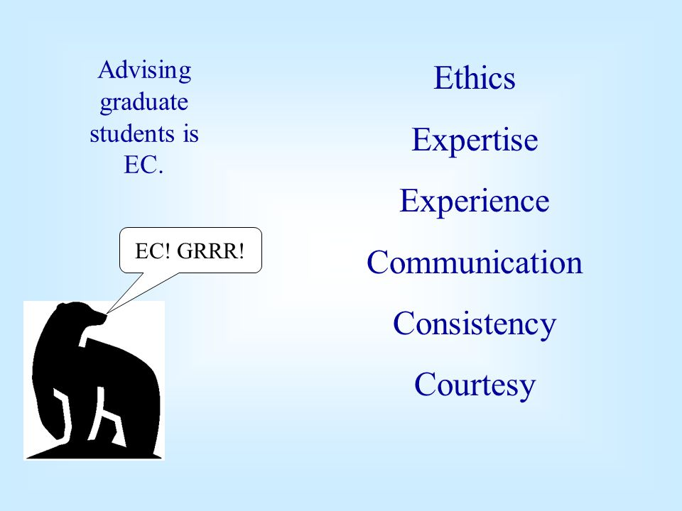 Ethics Expertise Experience Communication Consistency Courtesy Advising graduate students is EC.