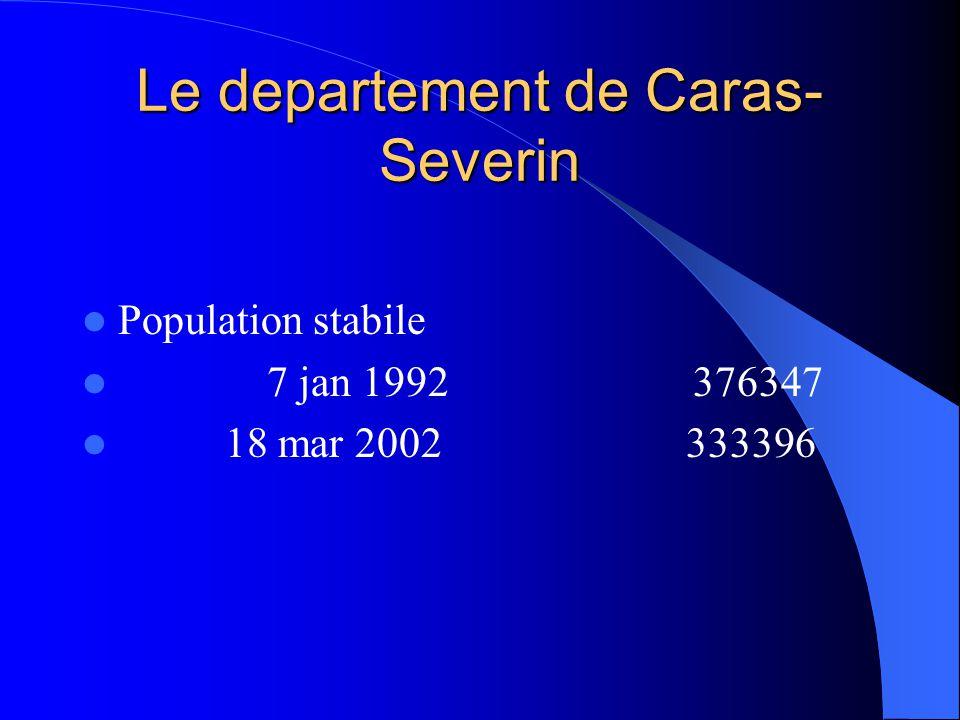 Le departement d'Arad s