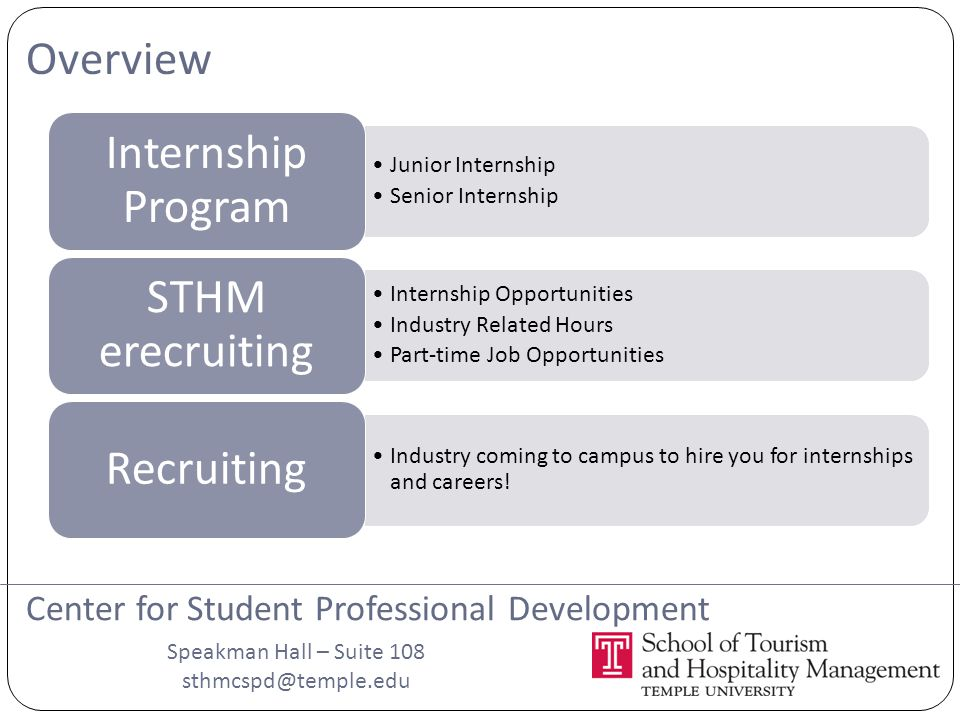 Overview Center for Student Professional Development Speakman Hall – Suite 108 sthmcspd@temple.edu Junior Internship Senior Internship Internship Program Internship Opportunities Industry Related Hours Part-time Job Opportunities STHM erecruiting Industry coming to campus to hire you for internships and careers.