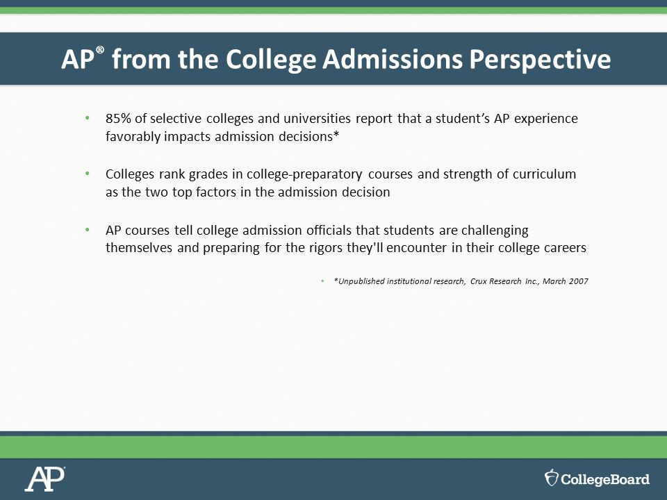 85% of selective colleges and universities report that a student's AP experience favorably impacts admission decisions* Colleges rank grades in college-preparatory courses and strength of curriculum as the two top factors in the admission decision AP courses tell college admission officials that students are challenging themselves and preparing for the rigors they ll encounter in their college careers *Unpublished institutional research, Crux Research Inc., March 2007 AP ® from the College Admissions Perspective