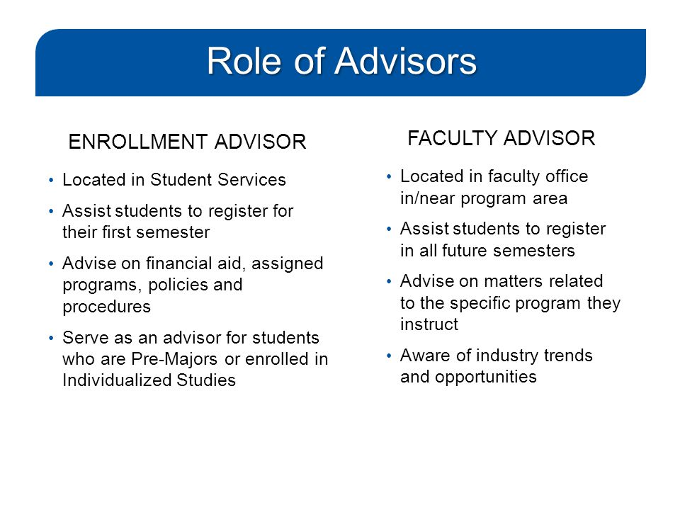 Role of Advisors FACULTY ADVISOR Located in faculty office in/near program area Assist students to register in all future semesters Advise on matters