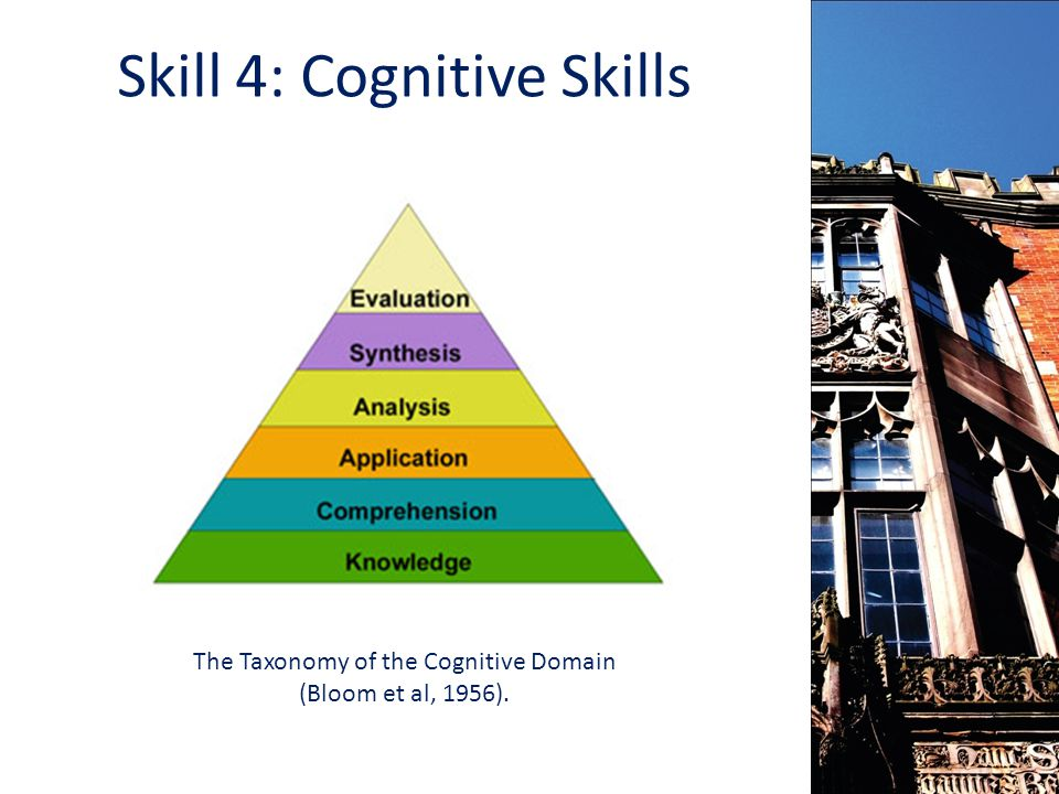 Skill 4: Cognitive Skills The Taxonomy of the Cognitive Domain (Bloom et al, 1956).