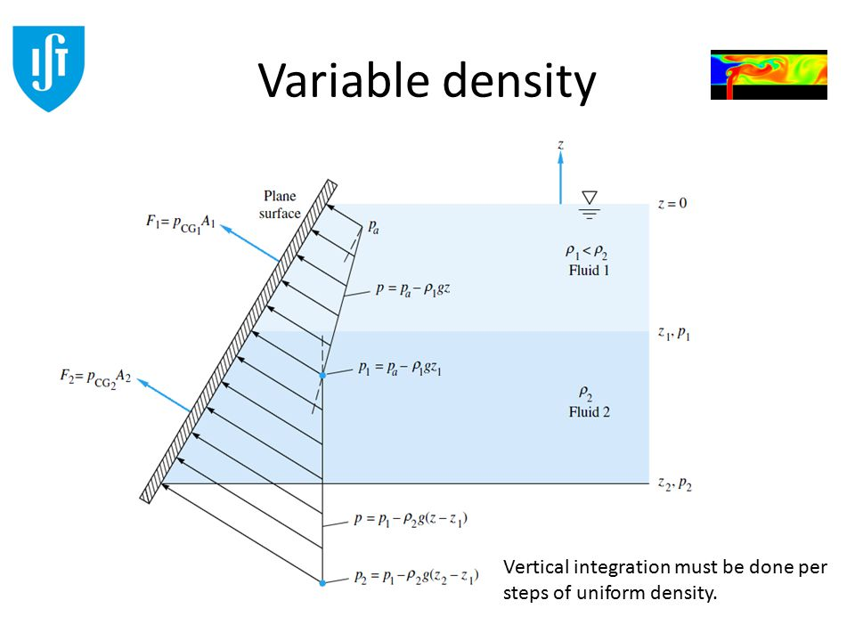 Engenharia do Ambiente - Mecânica dos Fluidos Ambiental Variable density Vertical integration must be done per steps of uniform density.