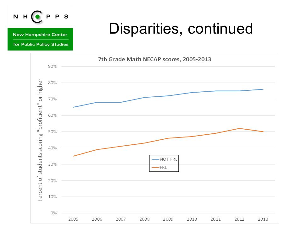 Disparities, continued
