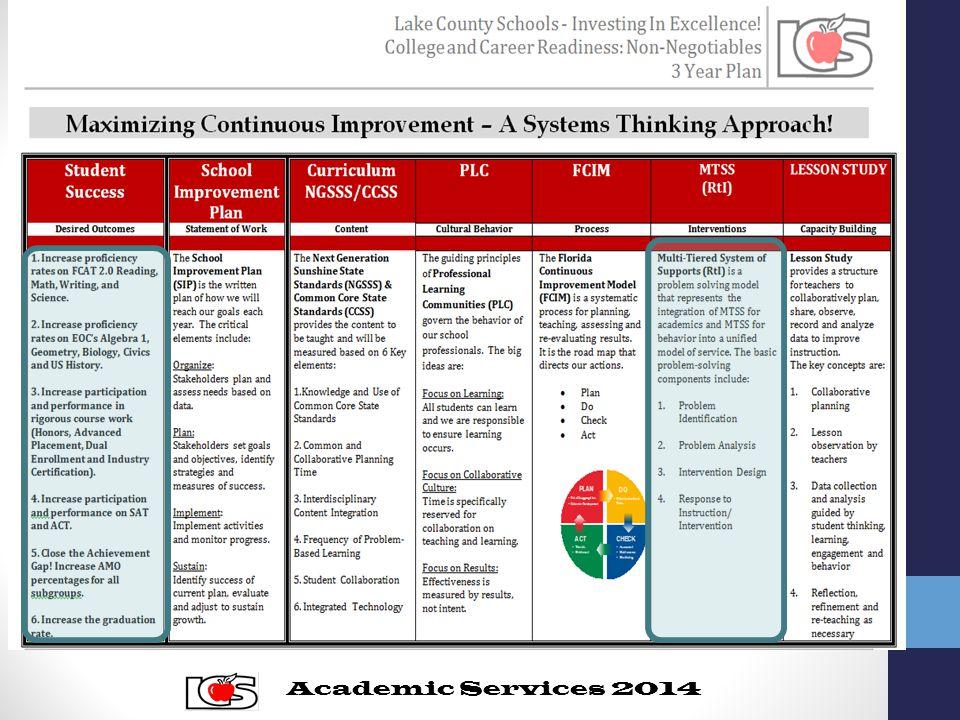 Academic Services 2014