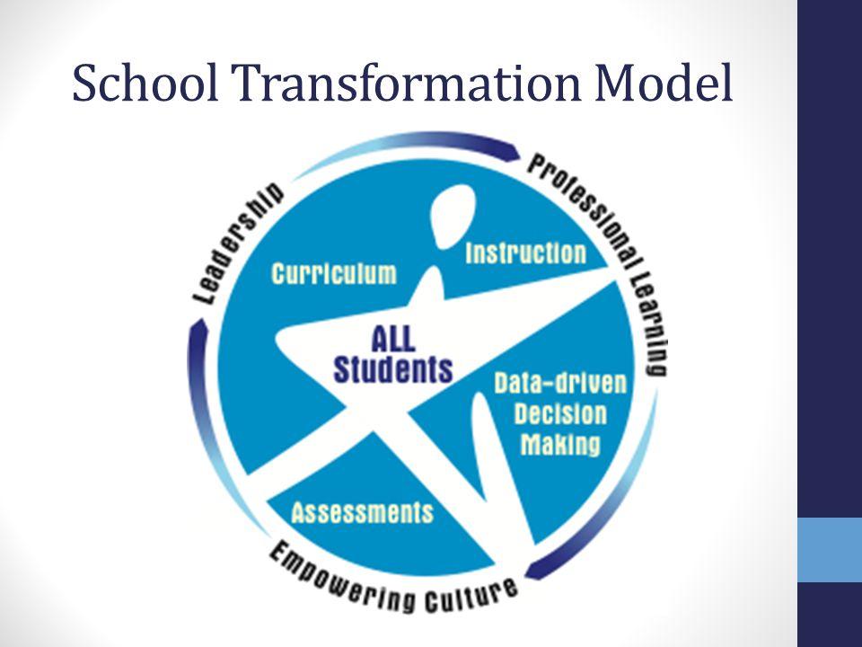 School Transformation Model