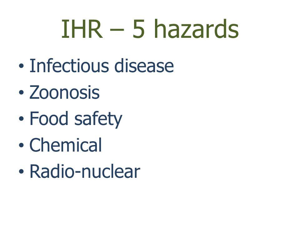 IHR – 8 capacities Legislation, policy and financing Coordination & NFP Preparedness Surveillance Response Risk communication Human resources Laboratory