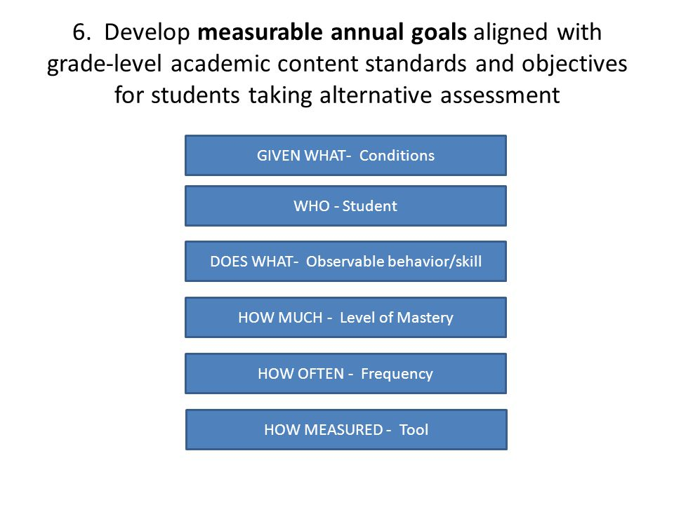 6. Develop measurable annual goals aligned with grade-level academic content standards and objectives for students taking alternative assessment GIVEN