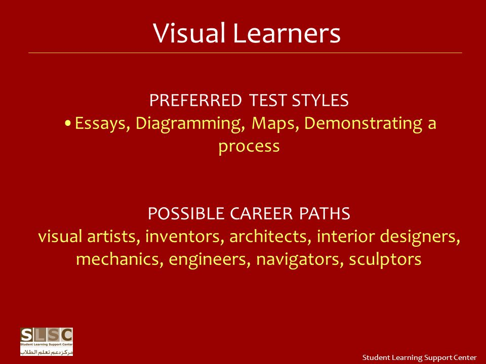 learning styles what s your style academic support unit ppt  10 preferred test styles essays diagramming maps demonstrating a process possible career paths visual artists inventors architects interior designers