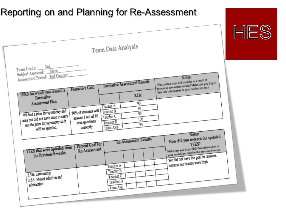 Reporting on and Planning for Re-Assessment