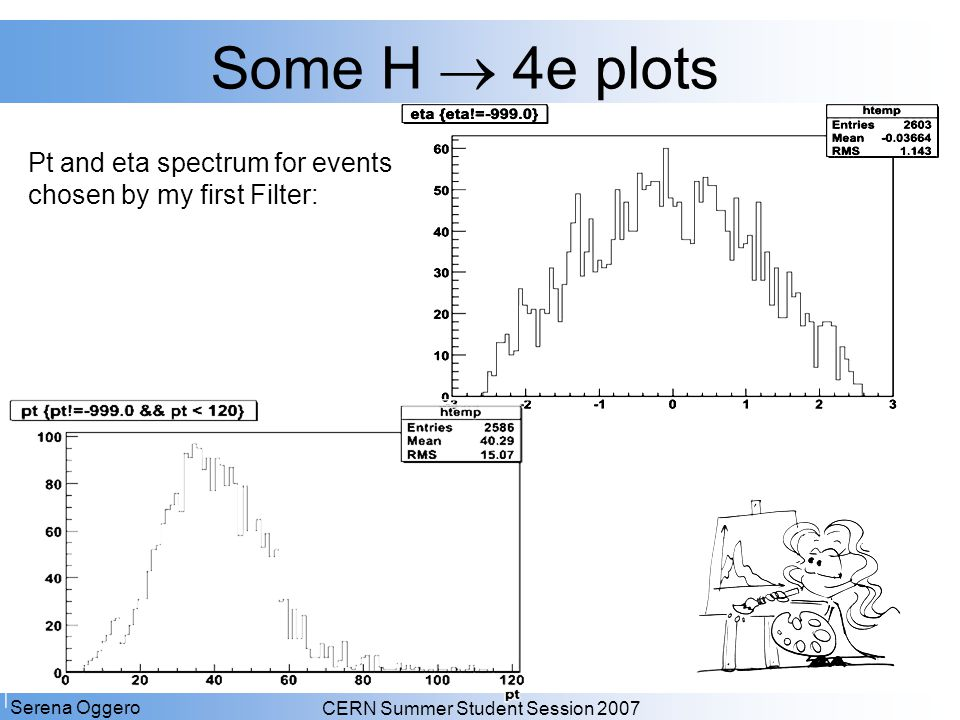 Serena Oggero CERN Summer Student Session 2007 Some H  4e plots Pt and eta spectrum for events chosen by my first Filter: