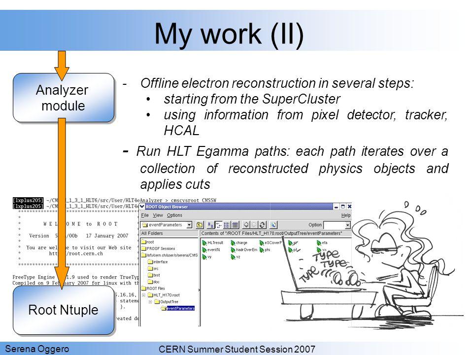My work (II) Serena Oggero CERN Summer Student Session 2007 Analyzer module Analyzer module - Offline electron reconstruction in several steps: starti