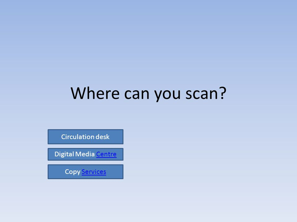 Where can you scan Circulation desk Digital Media Centre Copy Services