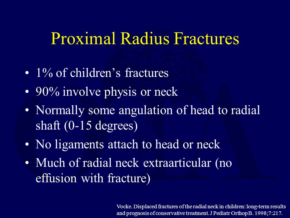 Proximal Radius Fractures 1% of children's fractures 90% involve physis or neck Normally some angulation of head to radial shaft (0-15 degrees) No lig