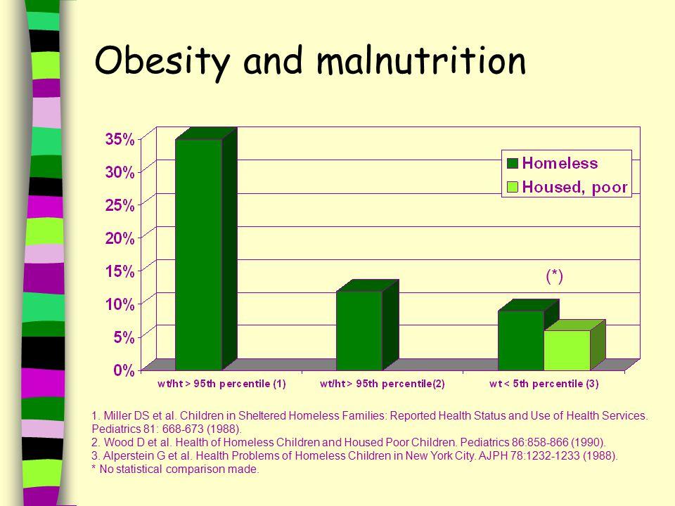 Obesity and malnutrition 1. Miller DS et al.