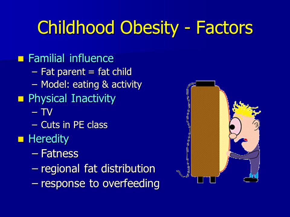 Childhood Obesity - Factors Familial influence Familial influence –Fat parent = fat child –Model: eating & activity Physical Inactivity Physical Inact